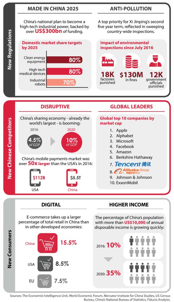 Disruptive Chinese companies, Innovative Chinese companies