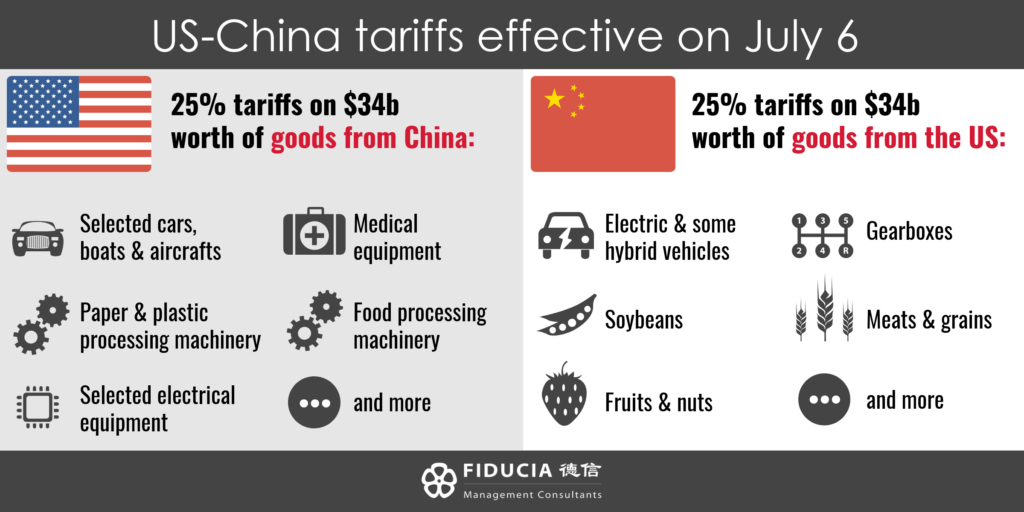 US China tariffs July 2018